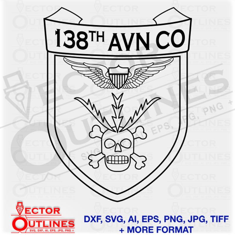 138th AVN CO